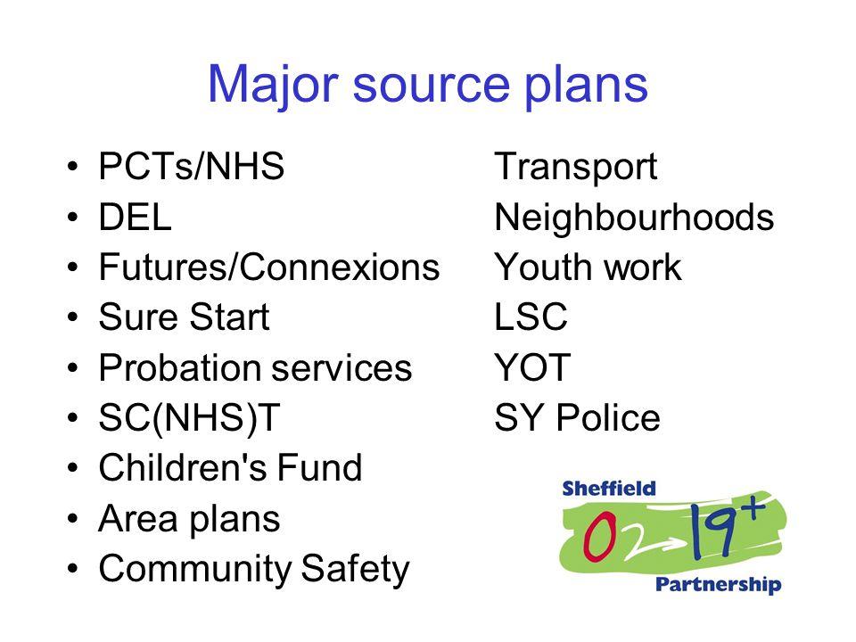 sheffield lscb business plan