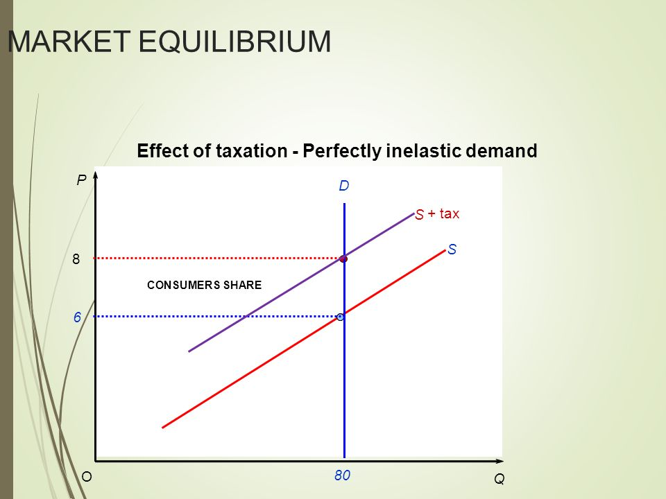 market equilibrium process wk2 Changes in equilibrium market prices - revision video subscribe to email updates from tutor2u economics join 1000s of fellow economics teachers and students all getting the tutor2u economics team's latest resources and support delivered fresh in their inbox every morning.