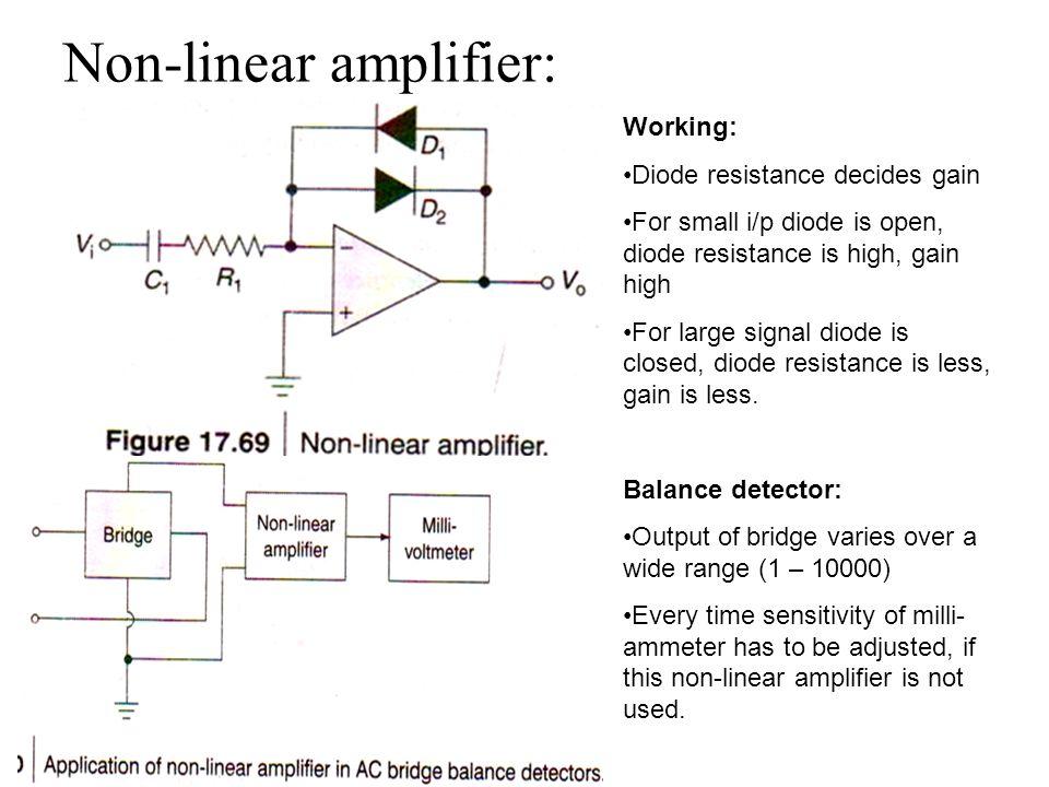 Unit 8 Operational Amplifier  Objectives: Ideal versus practical