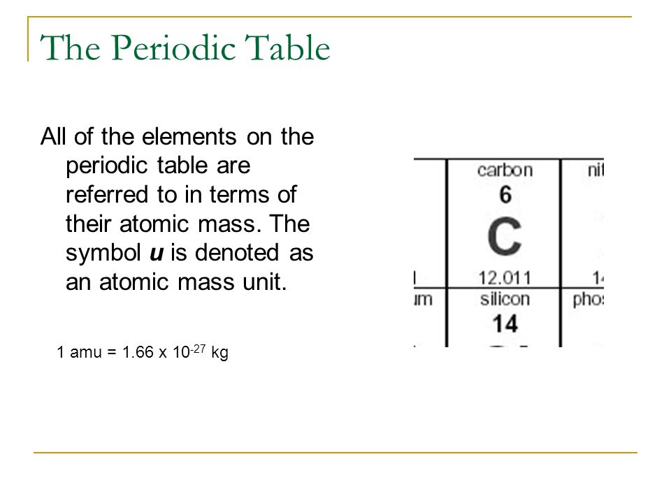 Gas Laws Ap Physics B The Periodic Table All Of The Elements On The