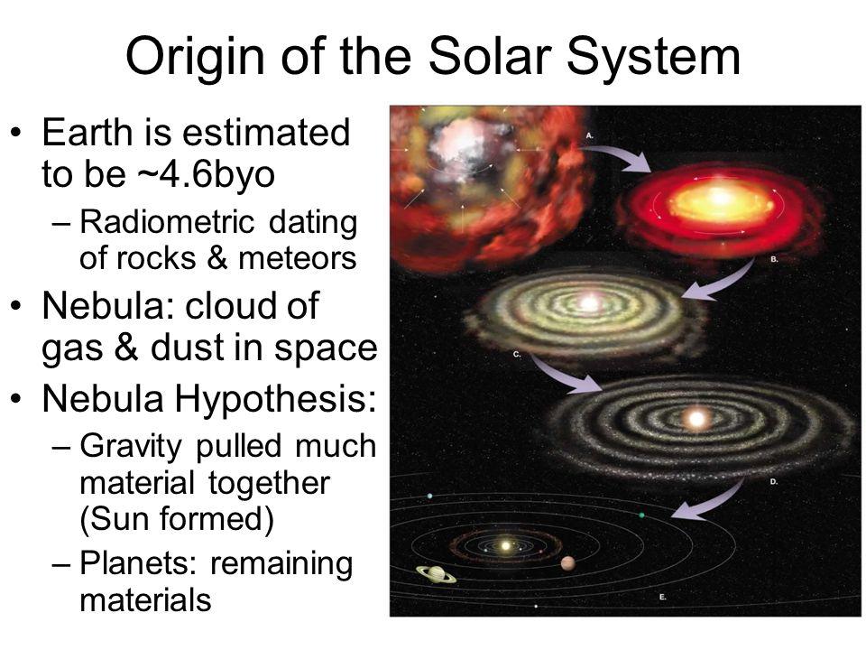Origin of radiometric dating