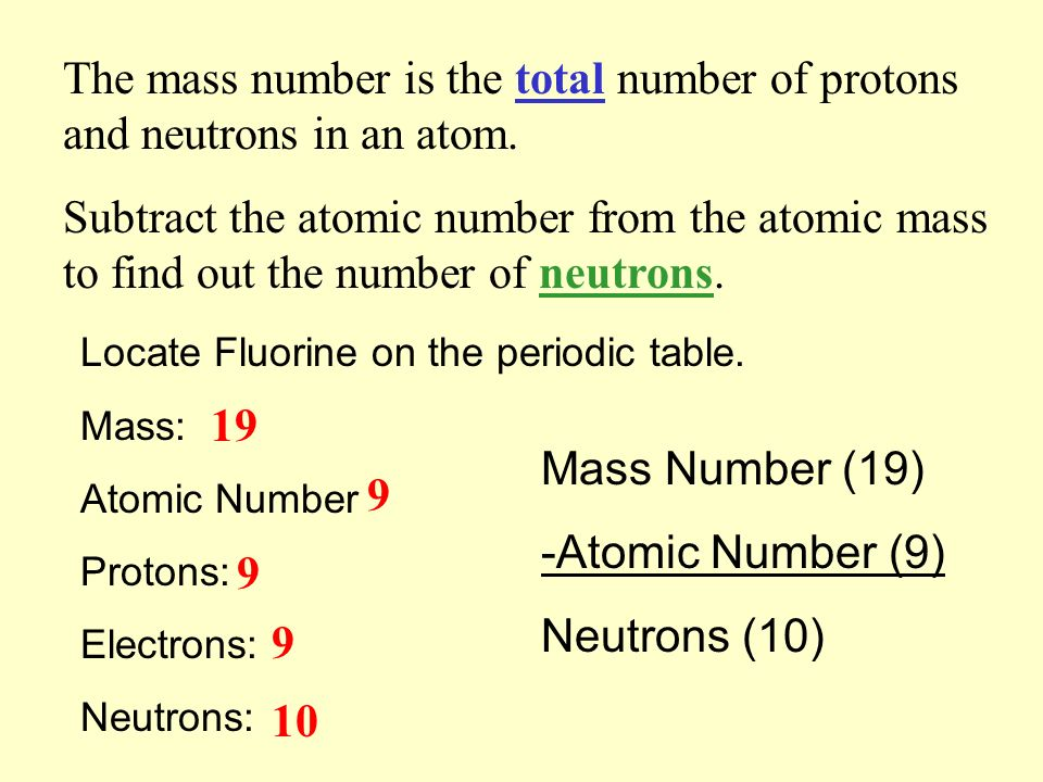 Atom neutrons charge none mass 1 amu location nucleus electrons the mass number is the total number of protons and neutrons in an atom urtaz Image collections