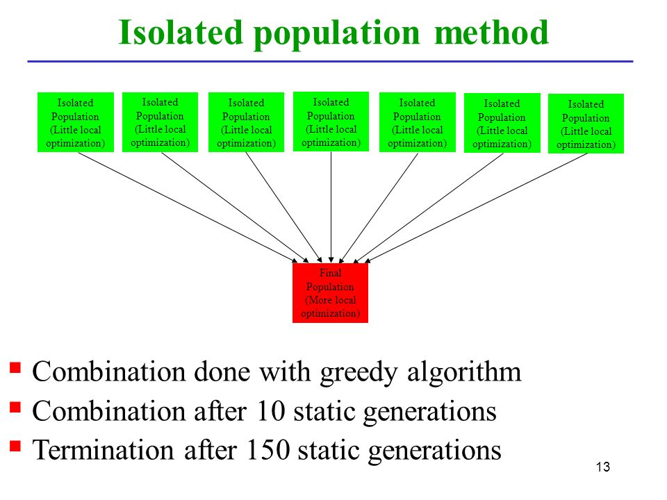 13  Combination done with greedy algorithm  Combination after 10 static generations  Termination after 150 static generations Isolated population method Isolated Population (Little local optimization) Isolated Population (Little local optimization) Isolated Population (Little local optimization) Isolated Population (Little local optimization) Isolated Population (Little local optimization) Isolated Population (Little local optimization) Isolated Population (Little local optimization) Final Population (More local optimization)