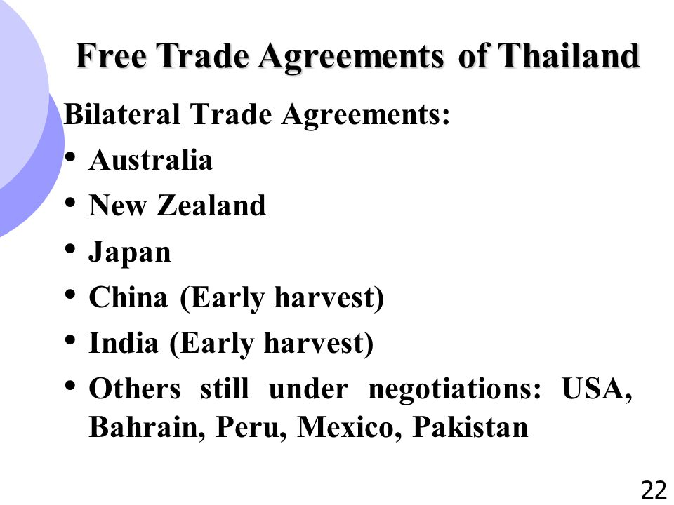 1 International Trade Policy Of Thailand 2 Outline 1 International