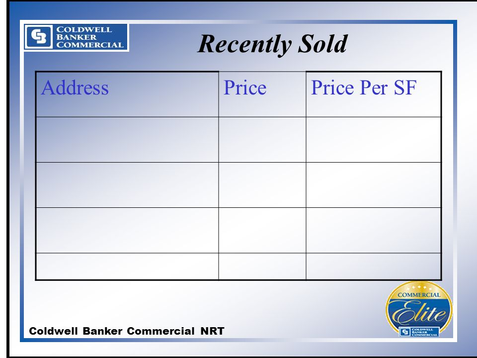Coldwell Banker Commercial NRT Demographics on every listing