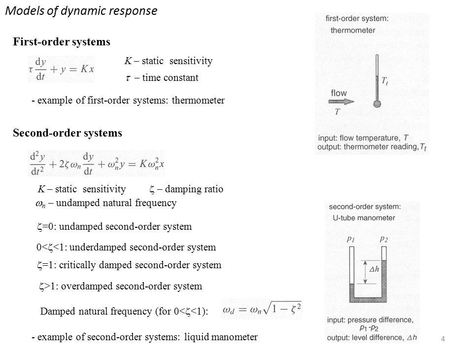 Measurements in Fluid Mechanics 058:180:001 (ME:5180:0001