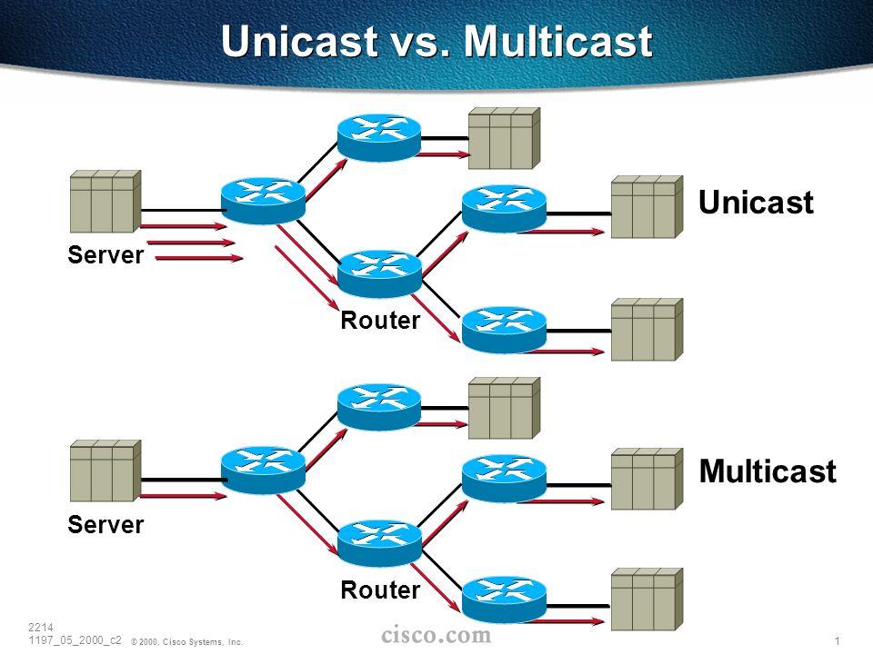 1 © 2000, Cisco Systems, Inc _05_2000_c2 Server Router