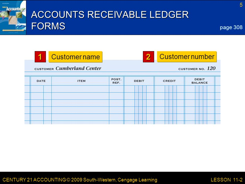 CENTURY 21 ACCOUNTING © 2009 South-Western, Cengage Learning 5 LESSON 11-2 ACCOUNTS RECEIVABLE LEDGER FORMS page Customer name2 Customer number