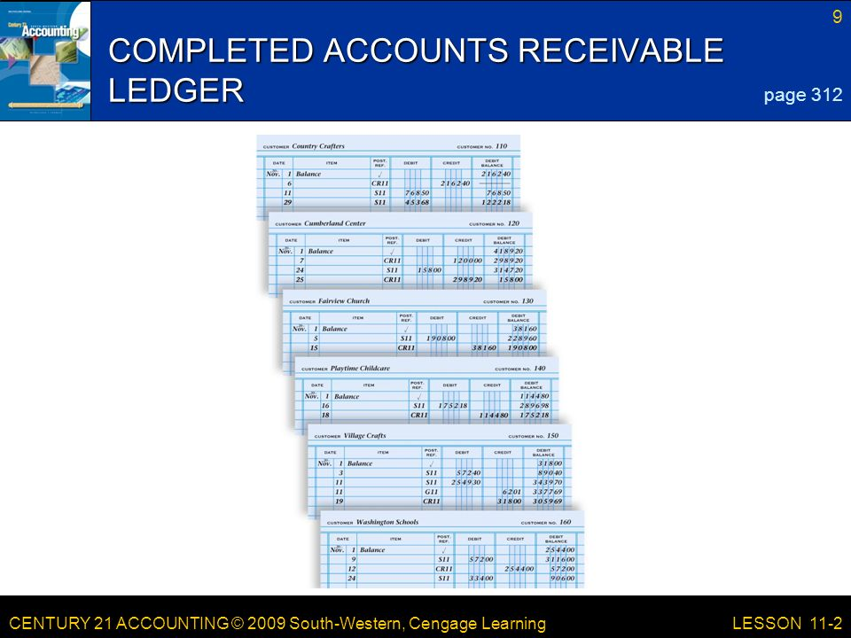 CENTURY 21 ACCOUNTING © 2009 South-Western, Cengage Learning 9 LESSON 11-2 COMPLETED ACCOUNTS RECEIVABLE LEDGER page 312