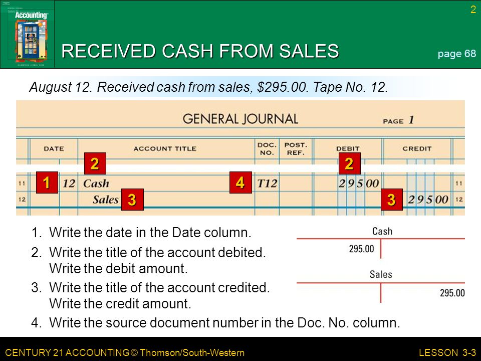 CENTURY 21 ACCOUNTING © Thomson/South-Western 2 LESSON 3-3 RECEIVED CASH FROM SALES page 68 August 12.