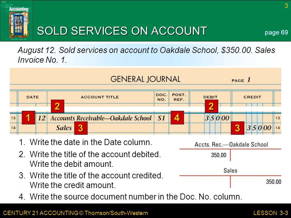 CENTURY 21 ACCOUNTING © Thomson/South-Western 3 LESSON 3-3 SOLD SERVICES ON ACCOUNT page 69 August 12.