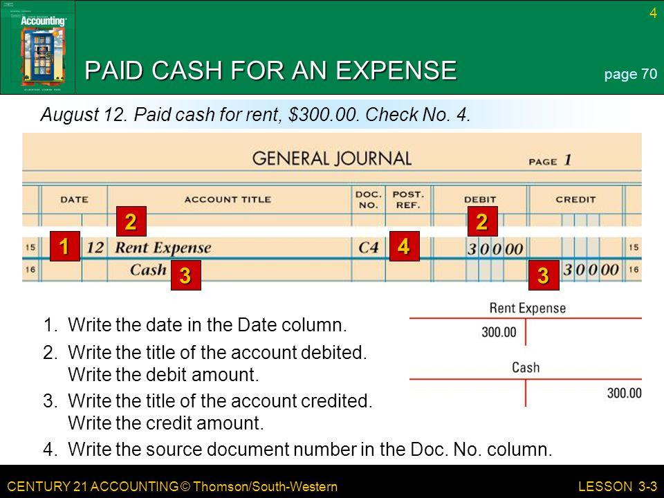 CENTURY 21 ACCOUNTING © Thomson/South-Western 4 LESSON 3-3 PAID CASH FOR AN EXPENSE page 70 August 12.