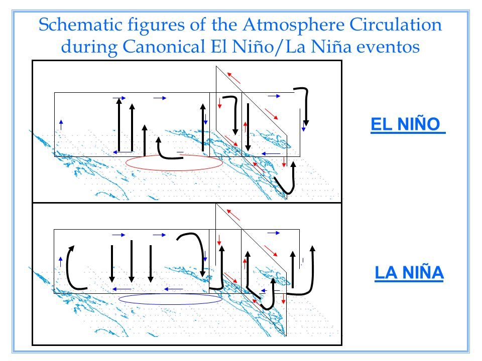 Inter El Nio Variability And Its Impact On The Llj East Of The