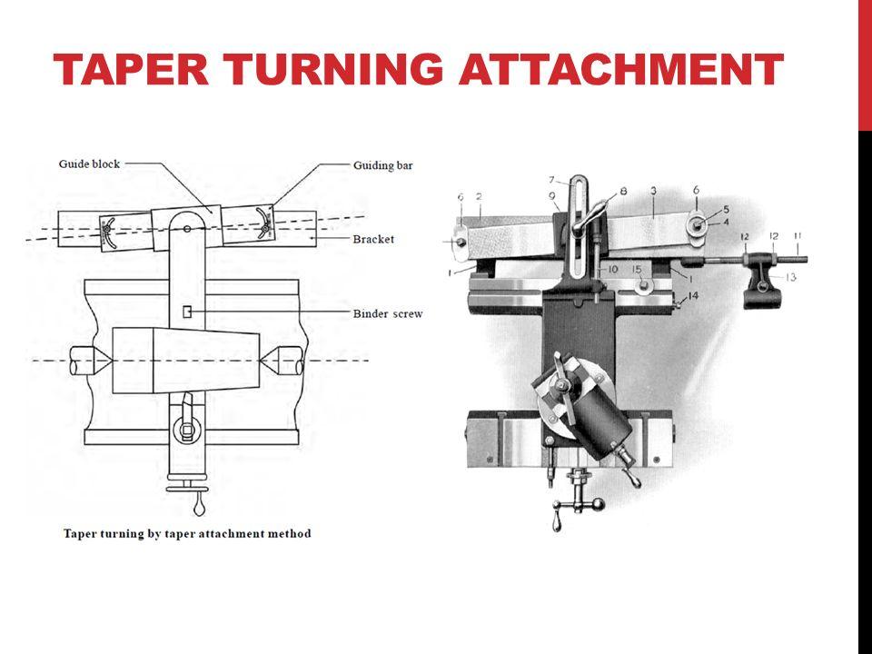 TAPER TURNING ATTACHMENT IN LATHE PDF