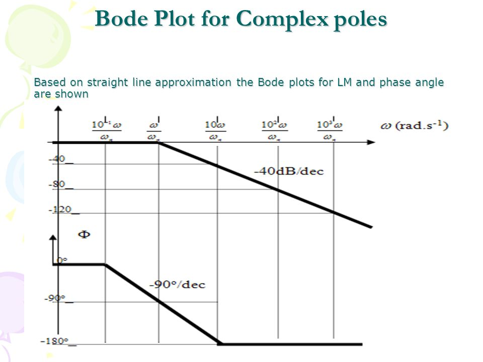 Bode diagram formula diy enthusiasts wiring diagrams frequency response objective bode and nyquist plots for control rh slideplayer com bode plot meaning bode ccuart Choice Image