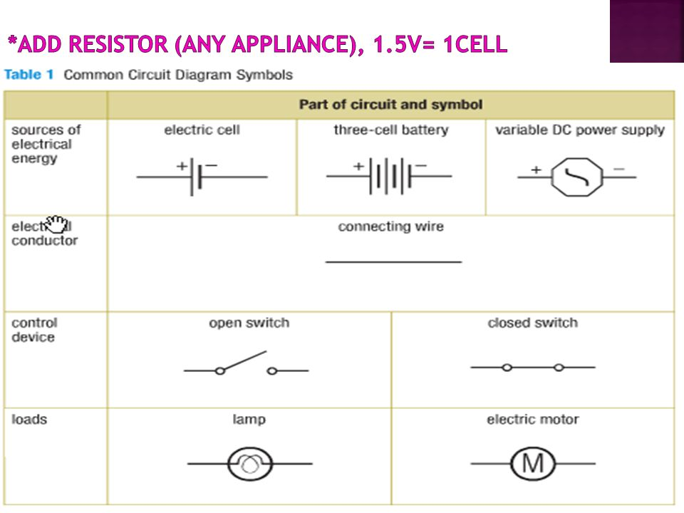 P  A way of drawing an electric circuit using standard symbols ...