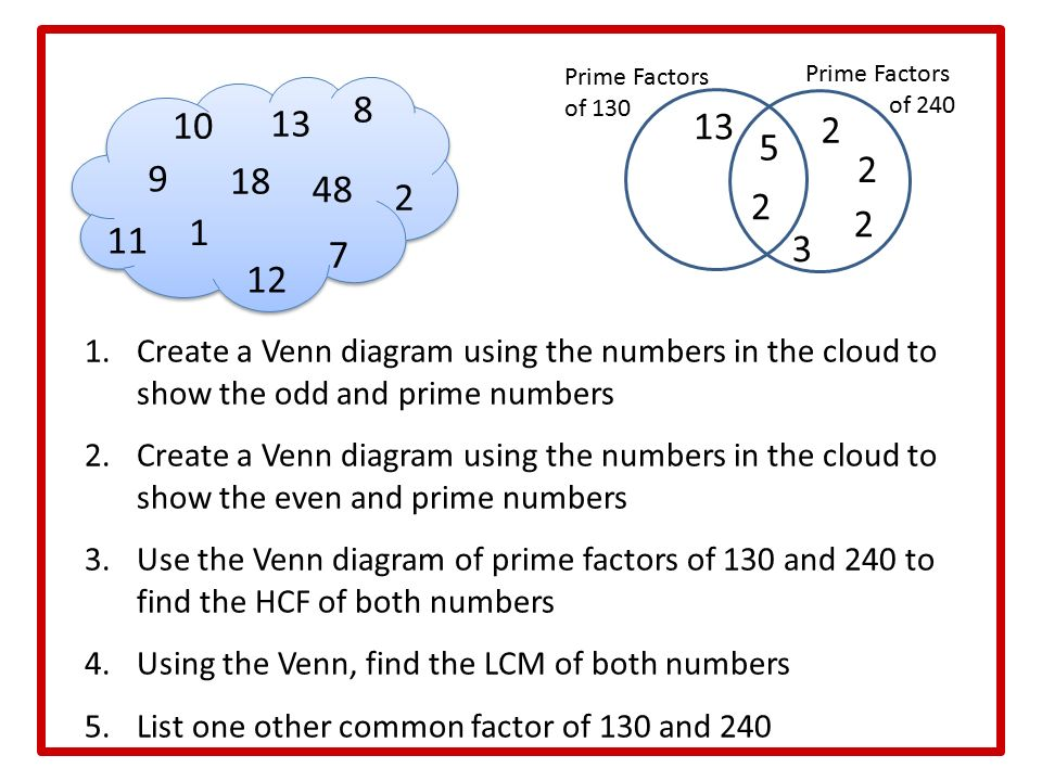 1eate A Venn Diagram Using The Numbers In The Cloud To Show The