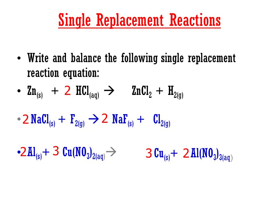 Chemical Reactions Types Of Reactions Synthesis Reactions