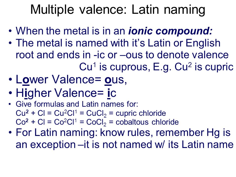 Naming compounds ammonium nitrate 1 looking at the periodic table 4 ionic urtaz Choice Image