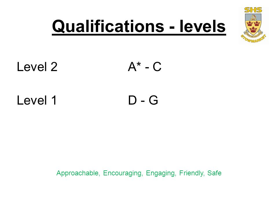 Qualifications - levels Level 2A* - C Level 1D - G Approachable, Encouraging, Engaging, Friendly, Safe
