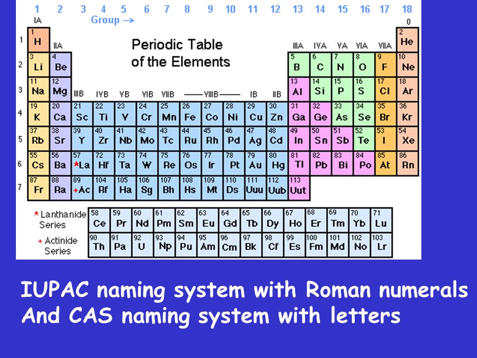 Chemistry chapter 5 the periodic law mendeleevs periodic table chemistry chapter 5 the periodic law mendeleevs periodic table dmitri mendeleev ppt download urtaz Choice Image