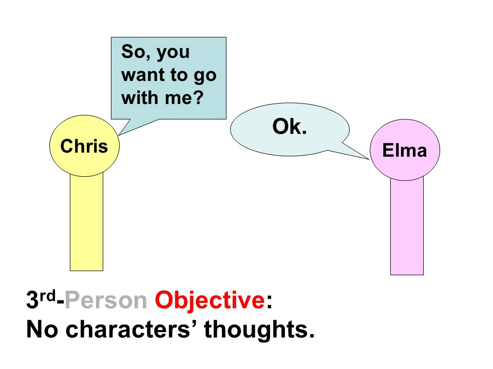 3 rd -Person Objective: No characters' thoughts. Chris Elma Ok. So, you want to go with me