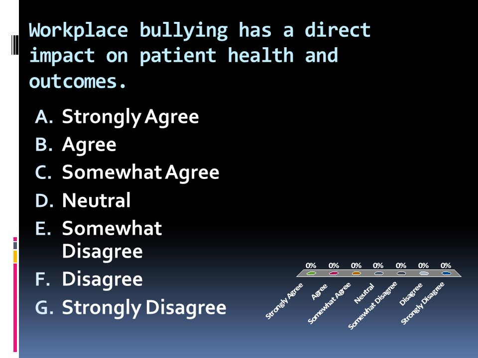 Workplace bullying has a direct impact on patient health and outcomes.