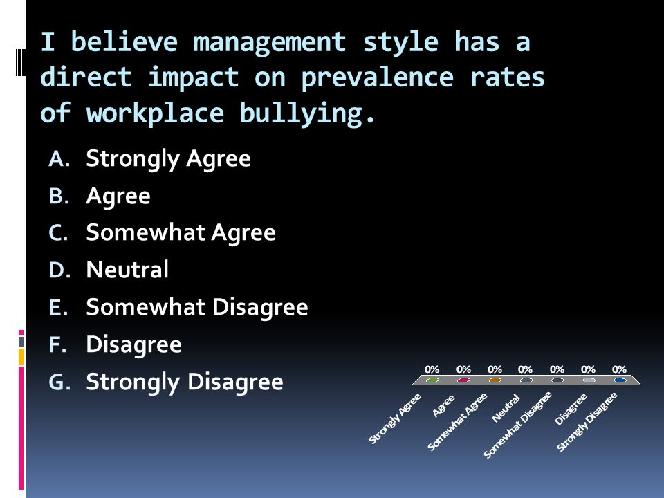 I believe management style has a direct impact on prevalence rates of workplace bullying.