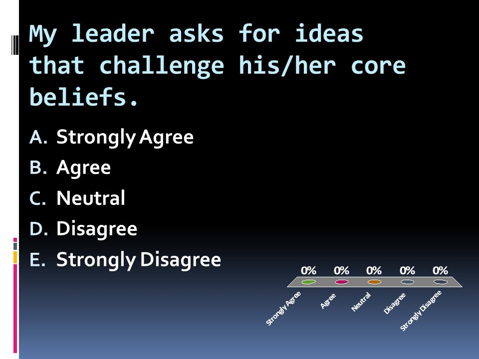 My leader asks for ideas that challenge his/her core beliefs.