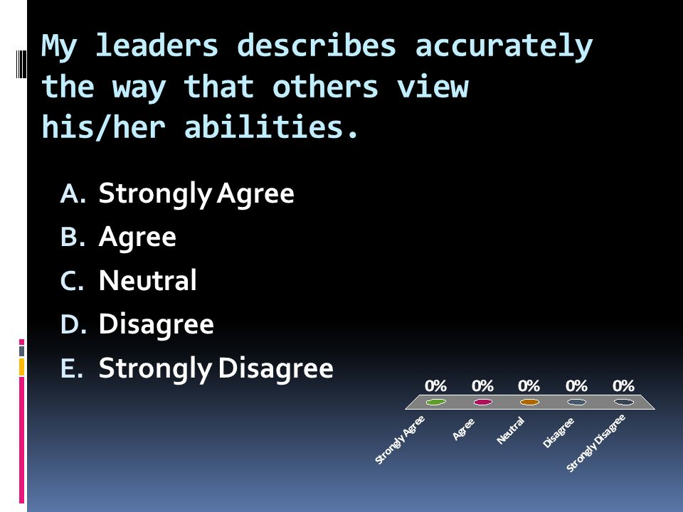 My leaders describes accurately the way that others view his/her abilities.
