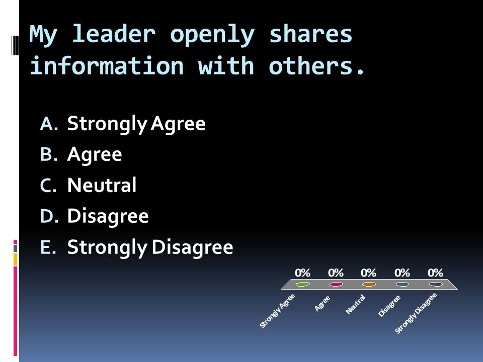 My leader openly shares information with others. A.