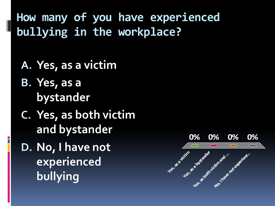 How many of you have experienced bullying in the workplace.