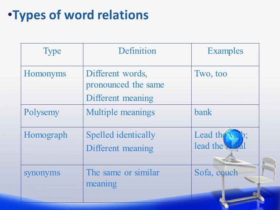 SEMANTICS An Introduction to Linguistics  What does semantics study