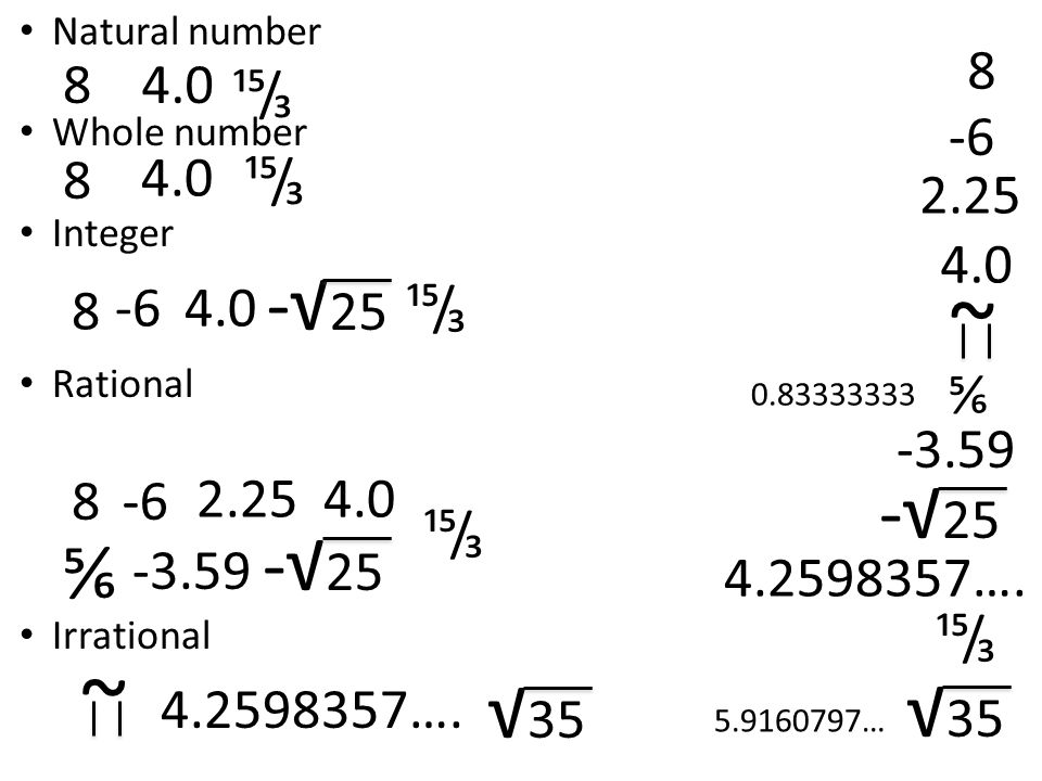Natural number Whole number Integer Rational Irrational ~ ~ ⅚ ⅚ √ ….