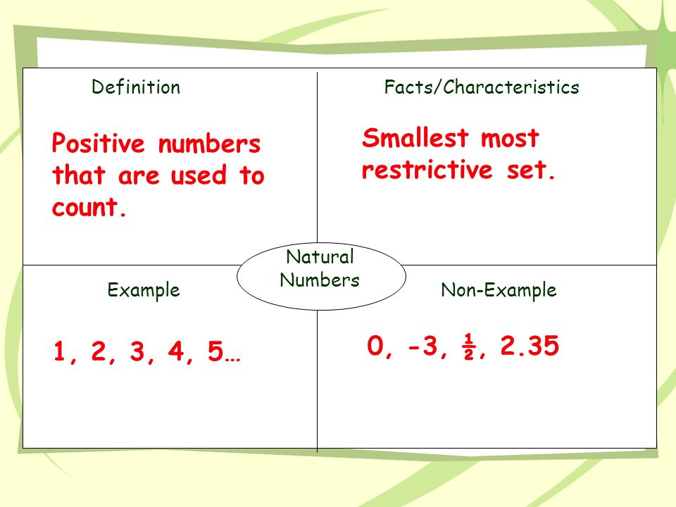 DefinitionFacts/Characteristics ExampleNon-Example Natural Numbers Positive numbers that are used to count.