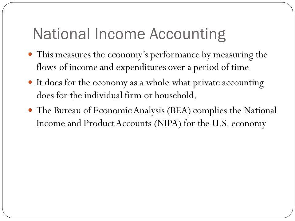 private income in economics