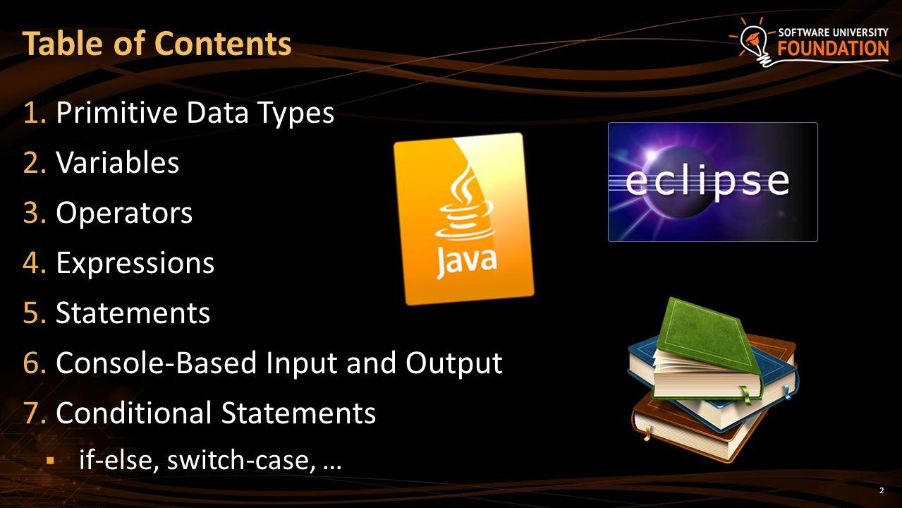softuni primitive data types homework
