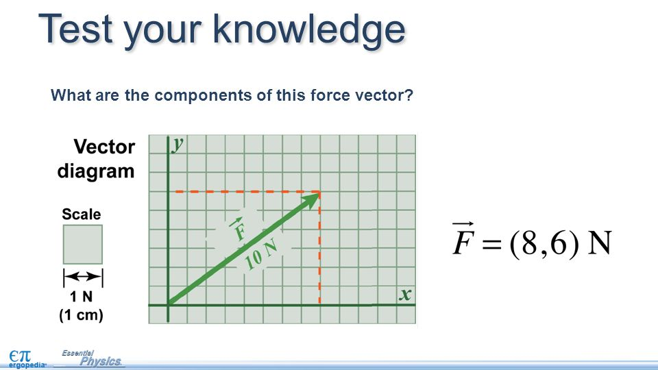 Vector Components And Motion There Are Many Different Variables