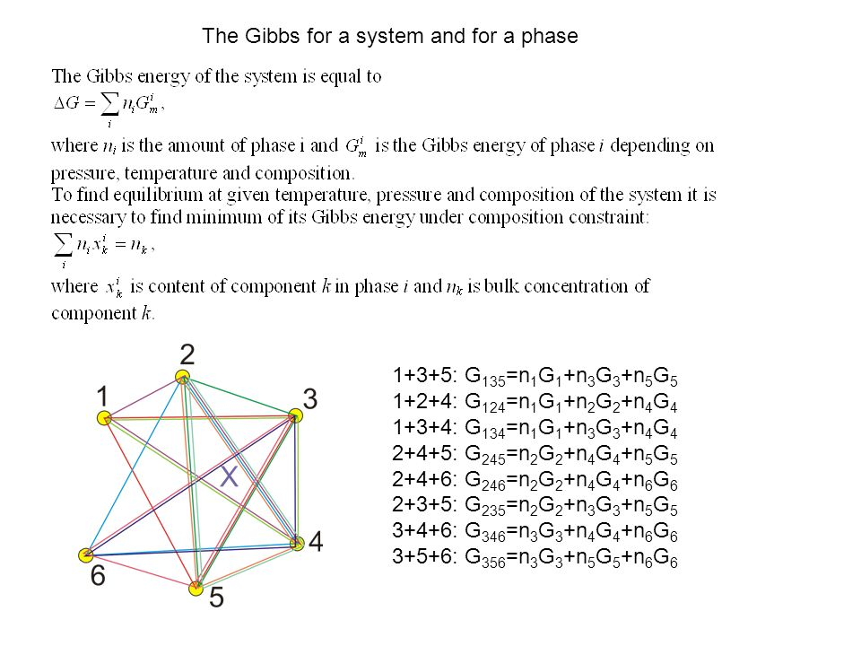 Calculations of phase diagrams using thermo calc software package 2 the ccuart Choice Image
