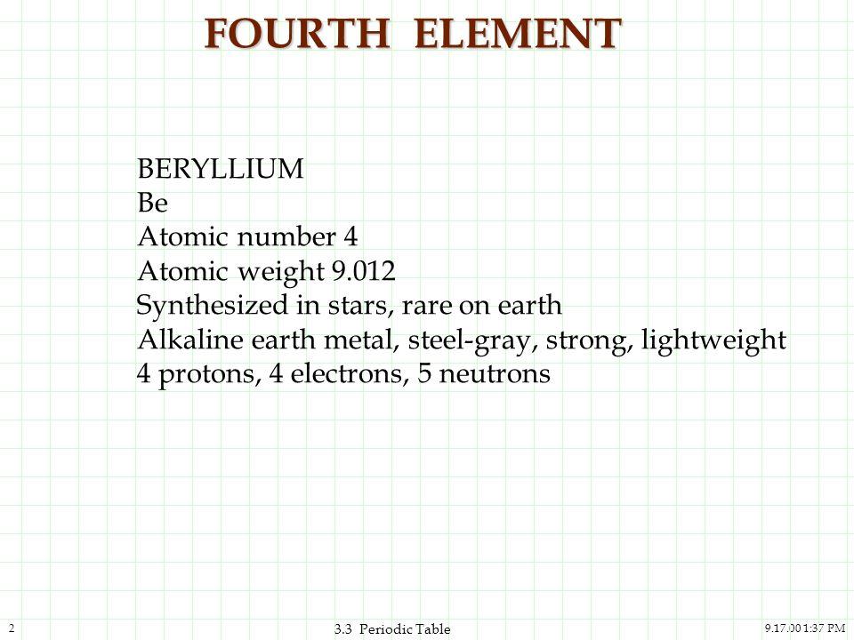 37 pm1 33 periodic table entry quiz 37 pm2 33 periodic table periodic table entry quiz 2 91700 urtaz Gallery