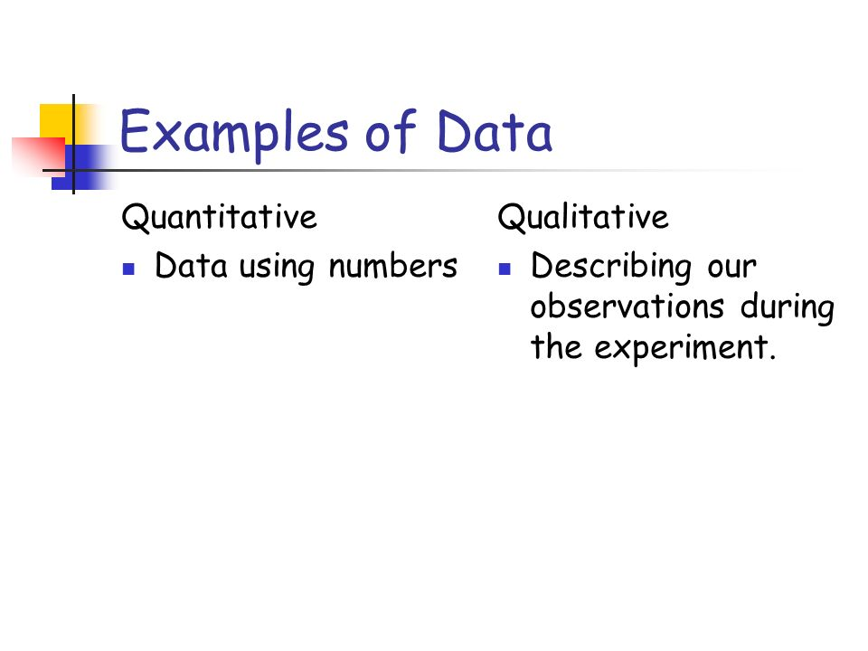 Examples of Data Quantitative Data using numbers Qualitative Describing our observations during the experiment.