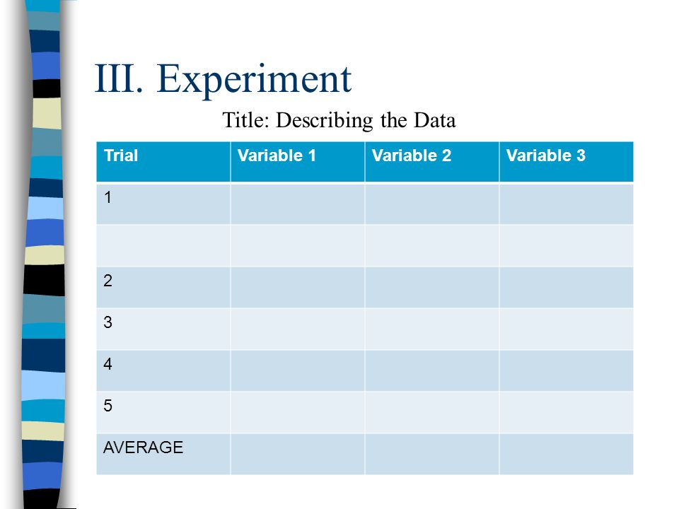 III. Experiment TrialVariable 1Variable 2Variable AVERAGE Title: Describing the Data