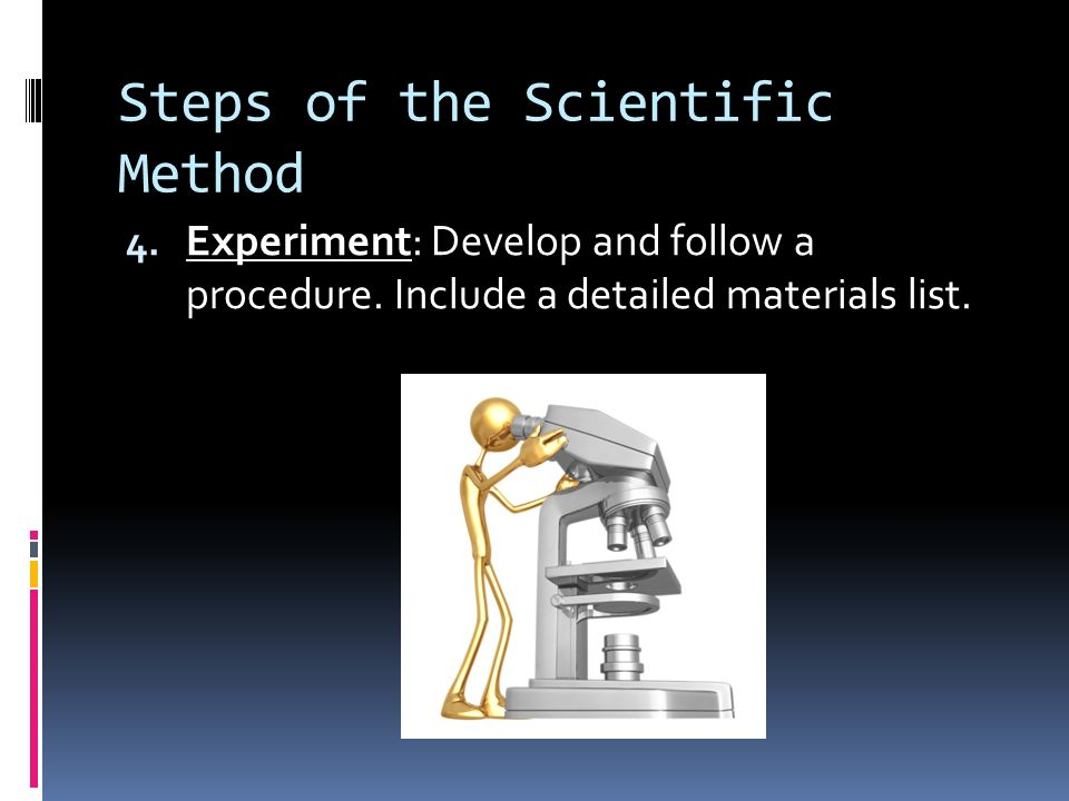 Steps of the Scientific Method 3.