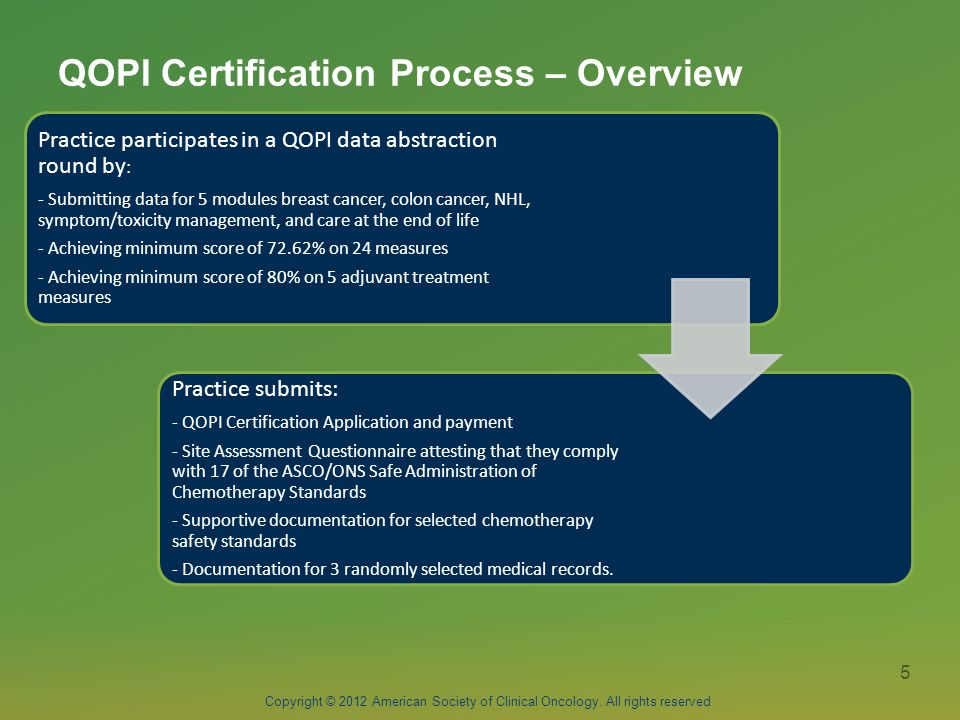 Introduction to the QOPI ® Certification Program. - ppt download