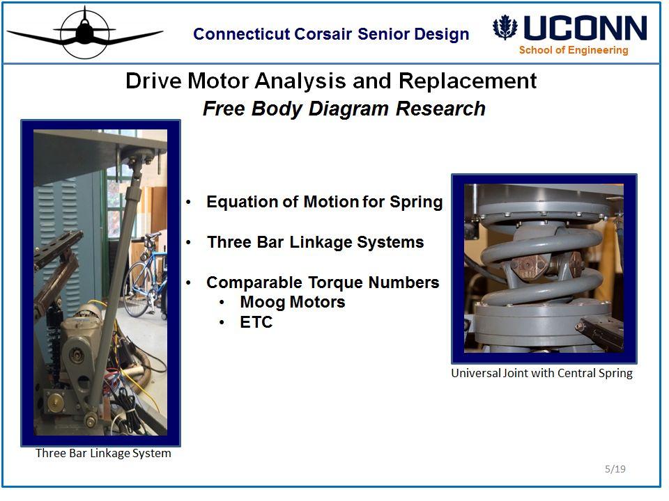 3/19 Connecticut Corsair Senior Design School of Engineering