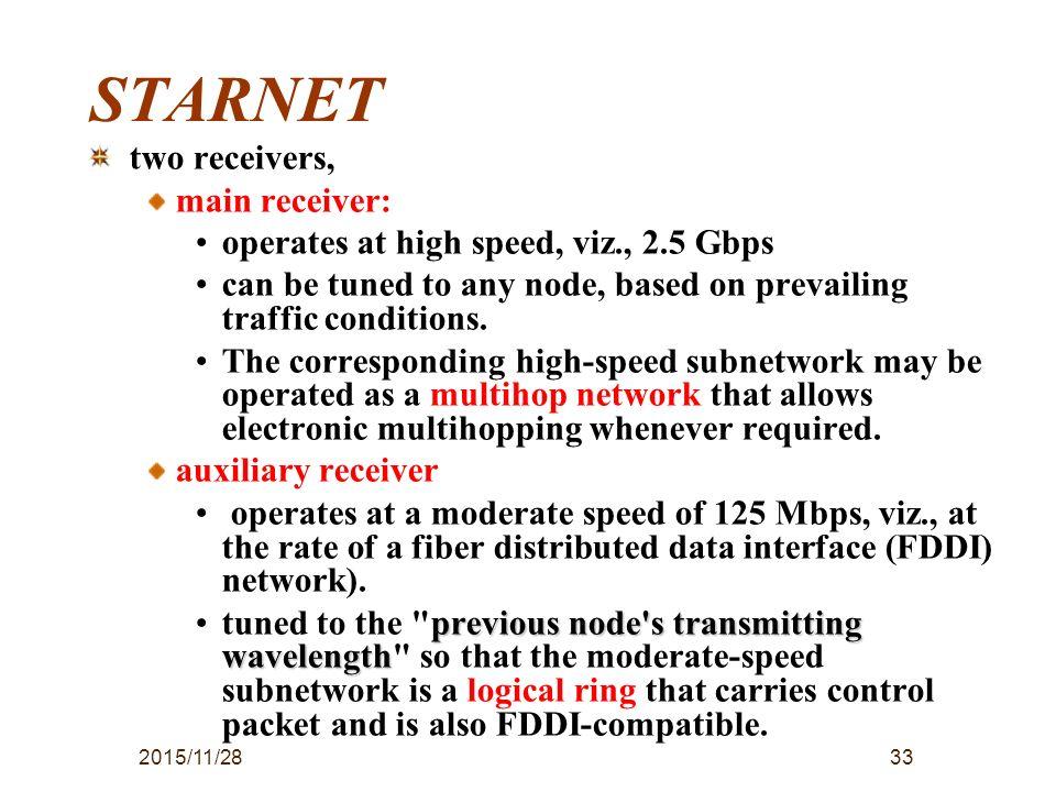 LAMBDANET IN OPTICAL NETWORK PDF
