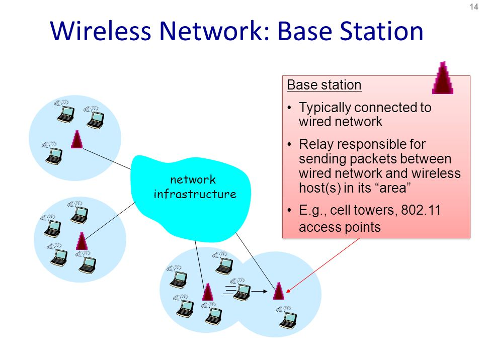 Wireless Networks Mike Freedman COS 461: Computer Networks ppt download