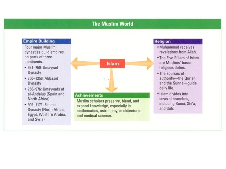 difference between shiite and sunni beliefs