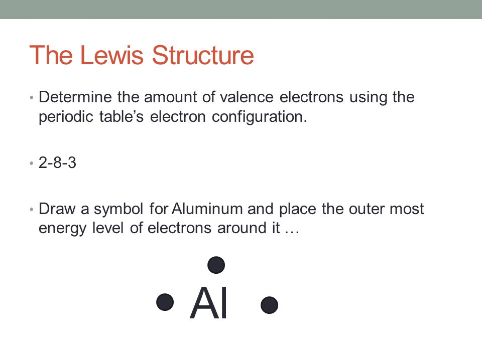 Electrons Parts Of An Atom Electrons Negative Charge Located
