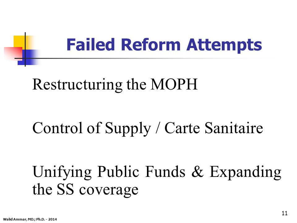 11 Failed Reform Attempts Walid Ammar, MD.; Ph.D.